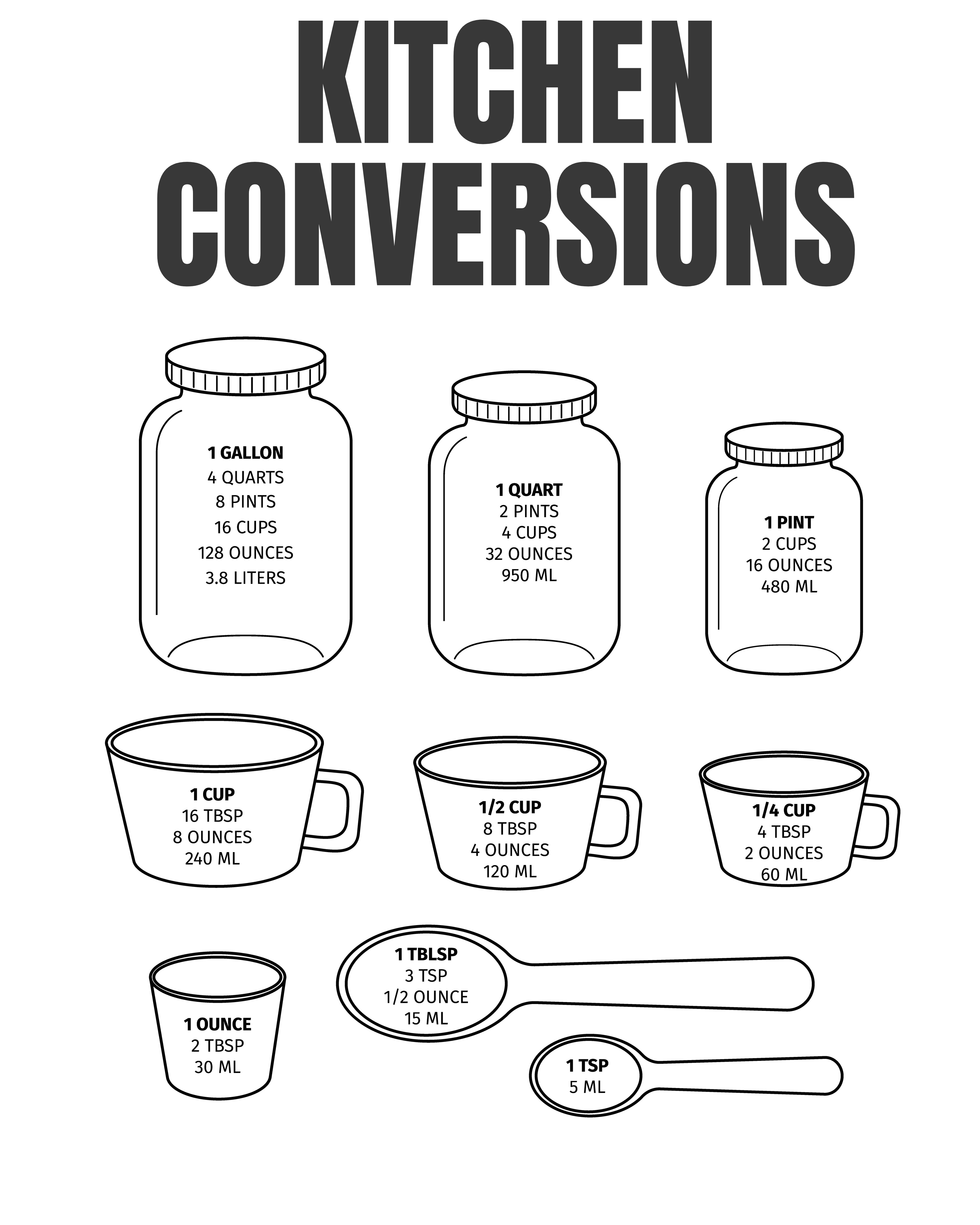 How Many Cups in a Quart, Pint, and Gallon: Quick Kitchen Conversion Guide